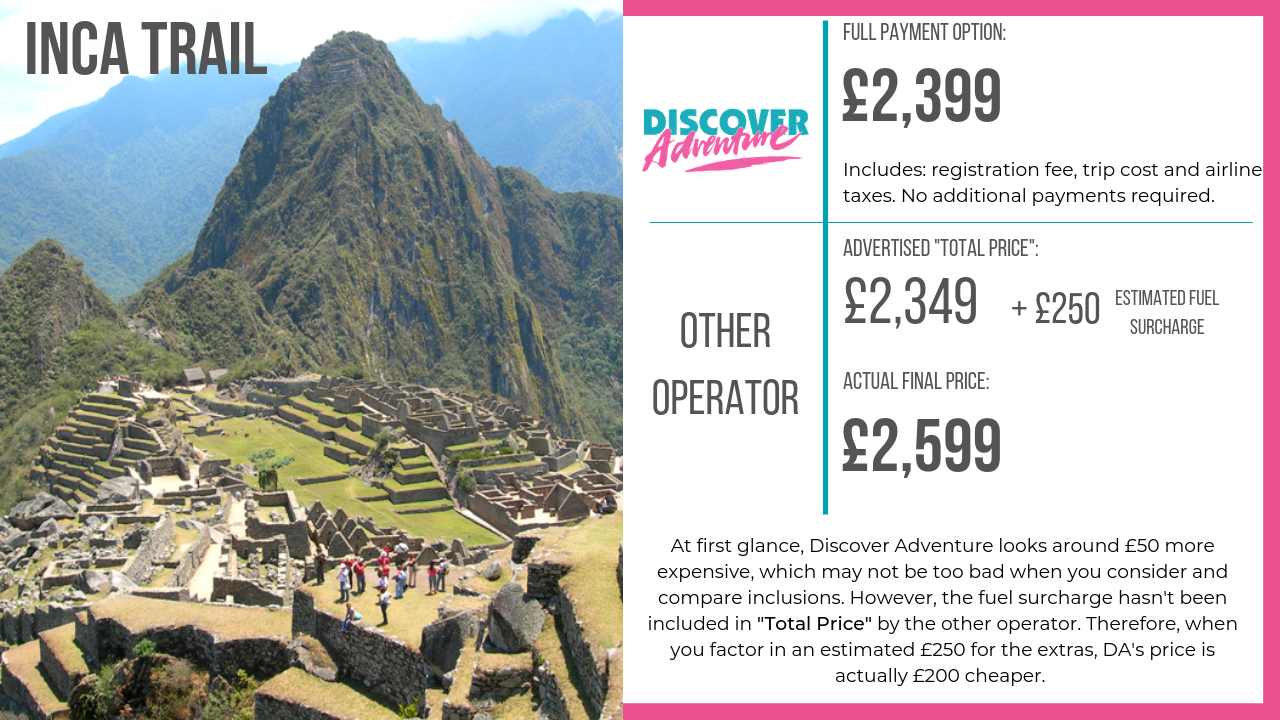 Inca Trail Trek pricing comparison