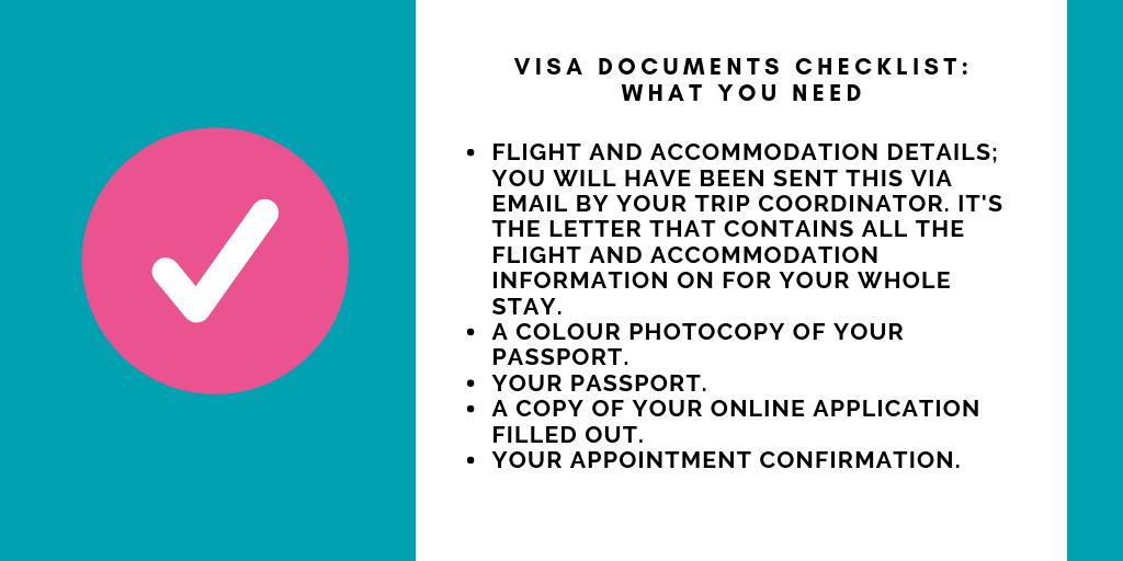 visa documents checklist